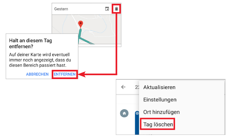 Google Zeitachse Mehrere Tage